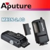 Aputure wireless flash trigger Trigmaster 2.4G MX3N-2.4G