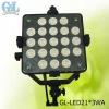 led studio light panel GL-LED21*3WA